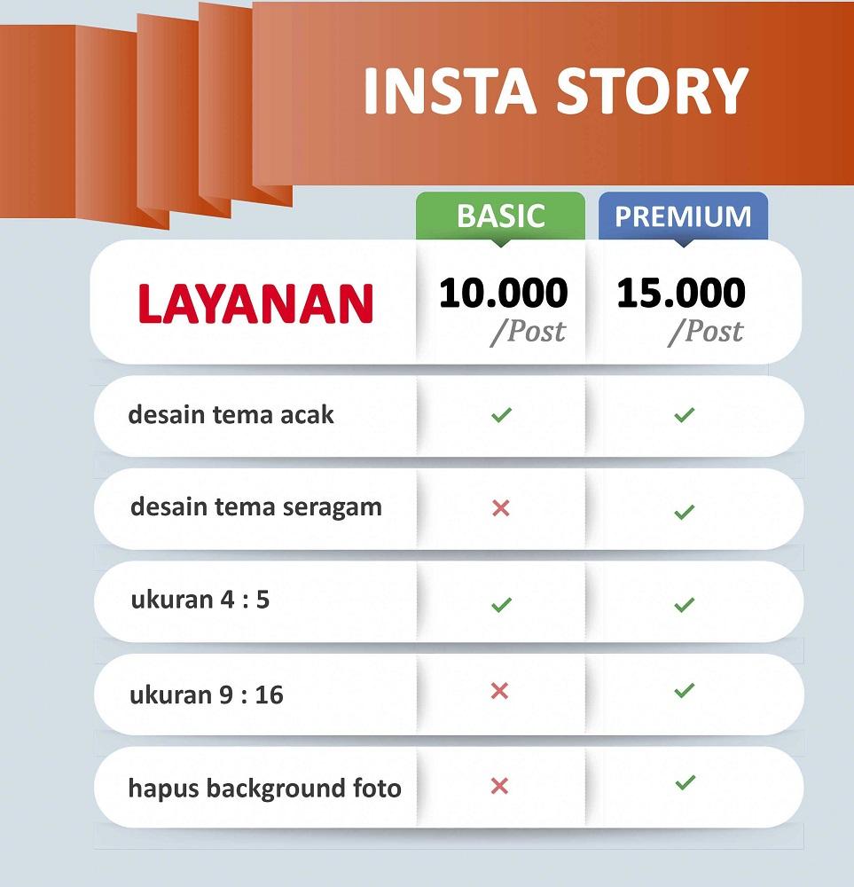 jasa konten instagram murah